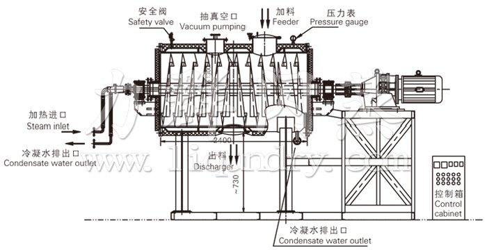耙式干燥机结构及工艺流程图